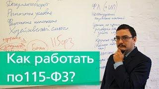 видео Что делать, если финмониторинг банк заблокировал счет?
