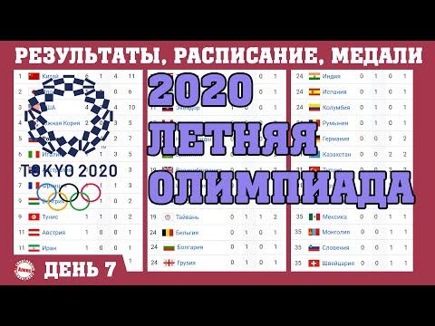 Олимпиада 2020. Итоги 7 дня. Китай – лидер. У России – 6 медалей. Расписание. Медальный зачет.