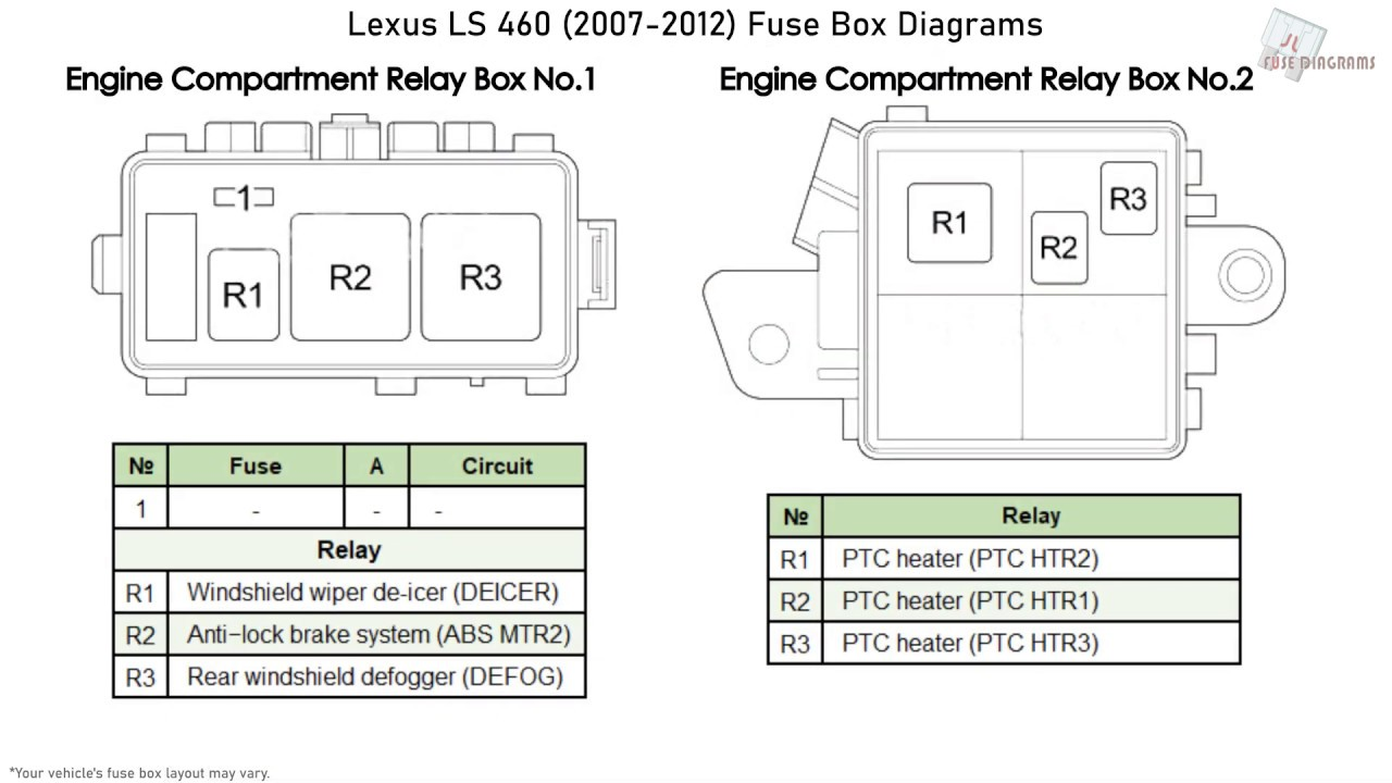 lexus ls 460 (2007-2012) fuse box diagrams - youtube  youtube