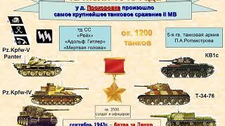 """Презентация к уроку истории: """"Великая Отечественная война. Курская битва"""""""