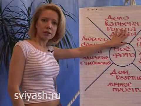 Юлия свияш видео тренинги