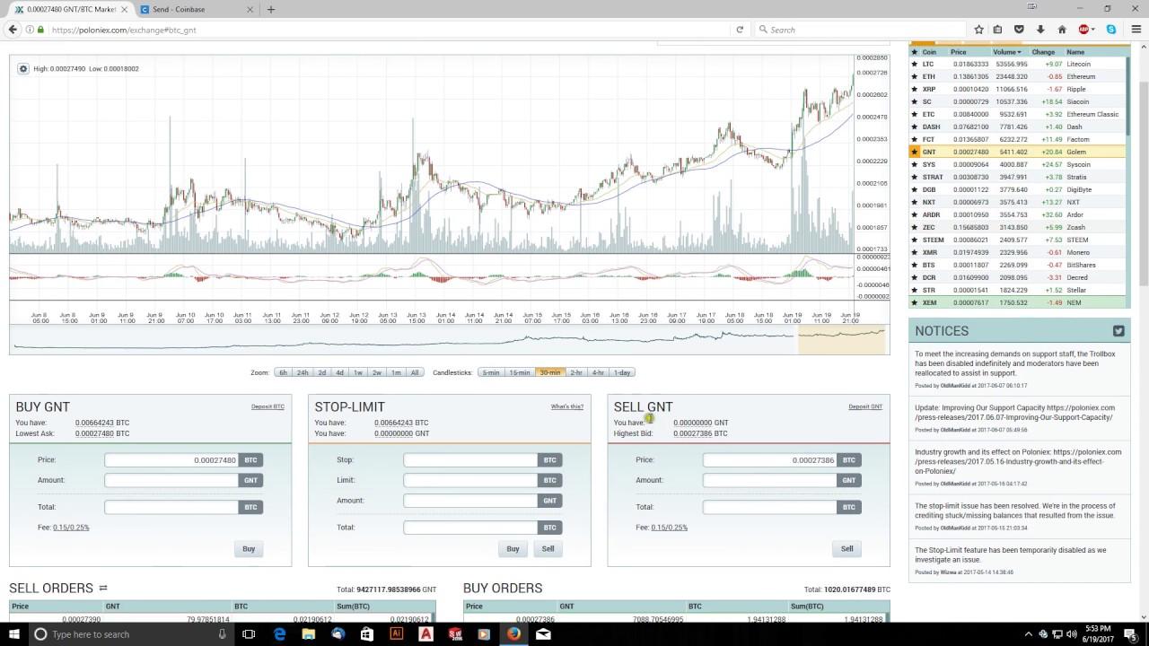 crypto trading tutorial