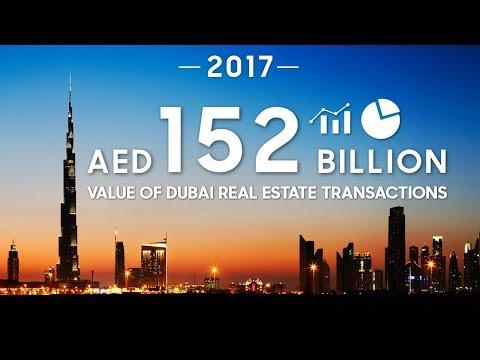 Dubai Real Estate Market 2017 Overview
