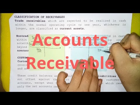 Accounts Receivable (Overview)