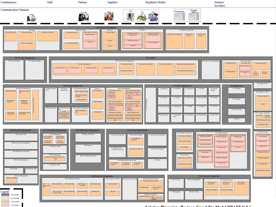enterprise architecture business capability modelling. Black Bedroom Furniture Sets. Home Design Ideas