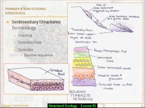 Structural Geology - Lesson 1 - Part 1 of 4