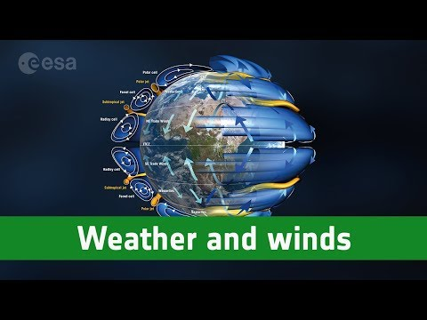 Aeolus: of weather and winds