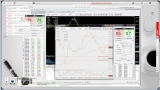 Jforex Platform Introduction 12 September