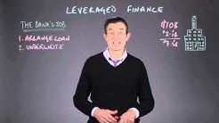 What is leveraged finance?