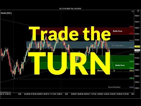 "trading-the-""turn""-correctly-|-crude-oil,-emini,-nasdaq,-gold,-euro"