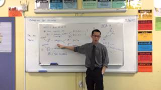 Important Sets (2 of 2: Rational, Real & Complex Numbers)