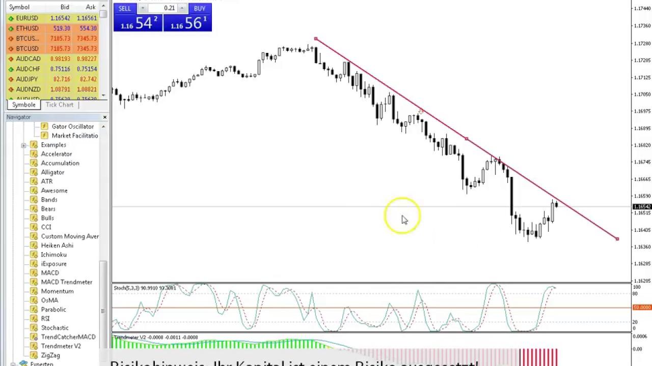 Le strategie di Trading CFD funzionano nel ? · fattorialeginestre.it