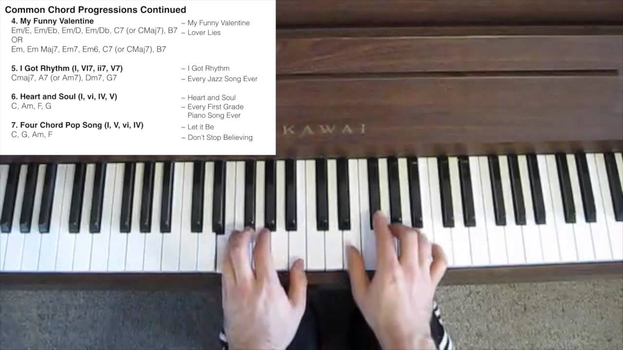 Common Jazz Chord Progressions Pt I