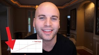How I Got 200k Subscribers In ONE Year