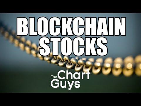 Blockchain Stocks Technical Analysis Chart 12/22/2017 by ChartGuys.com