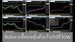 "Better Trade 102 ""จับจังหวะซื้อขายหุ้นด้วย Fund Flow"" 5 ก.พ. 61"