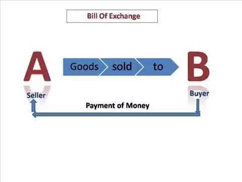 Bill Of Exchange (Basic Concept) - YouTube - bill of exchange sample