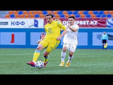 FC Astana Tobol Goals And Highlights