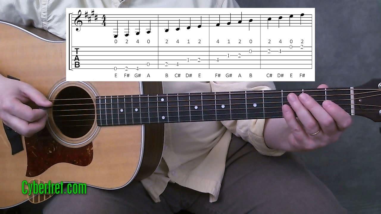 Open position e major scale for guitar youtube - Open e scales ...