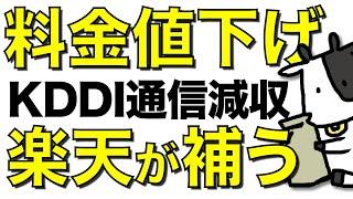 KDDIは990円プランに対抗なし!携帯料金の値下げで減収したが楽天モバイルからのローミング収入でカバー【決算説明会まとめ】