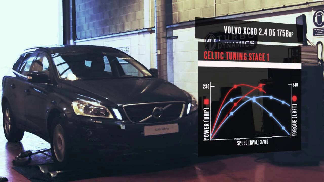 volvo xc60 2 4 d5 175bhp stage 1 ecu remap youtube. Black Bedroom Furniture Sets. Home Design Ideas