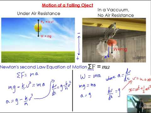 Velocity of an object under quadratic air resistance