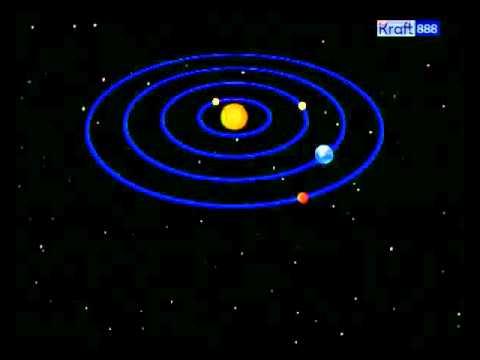 Copernic - Héliocentrisme