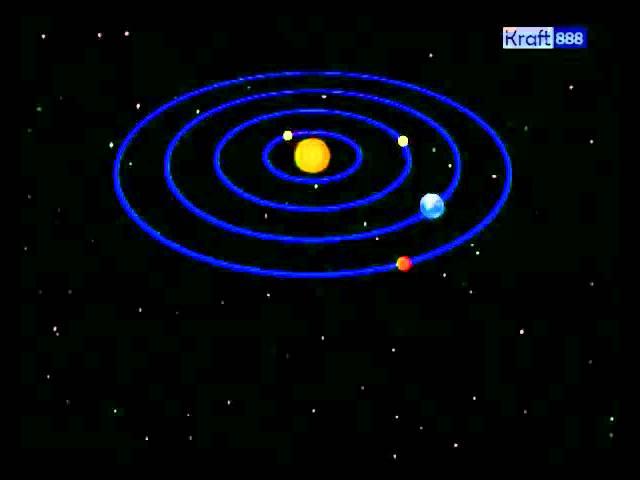 Nicolas Copernic et le système héliocentrique