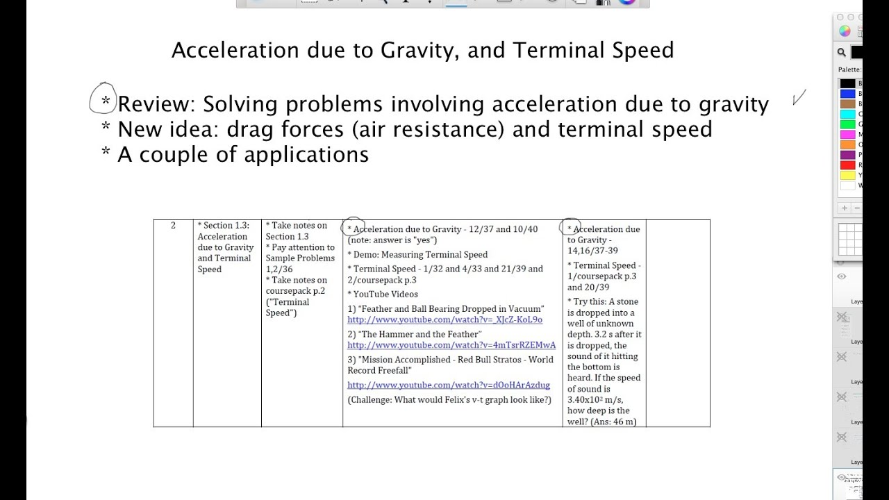 Acceleration Due To Gravity And Terminal Speed
