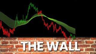 The Wall - Daytrading Strategie - auch für Anfänger - Scalping - Swingtrading - Forex oder Indizes