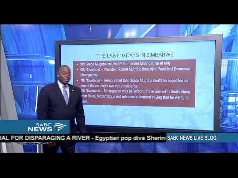 Last 10 days in Zimbabwe