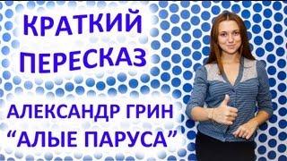 Пересказ Александр Грин «Алые паруса»