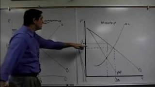 Micro 4.4 Monopoly Dead Weight Loss Review: AP Microeconomics