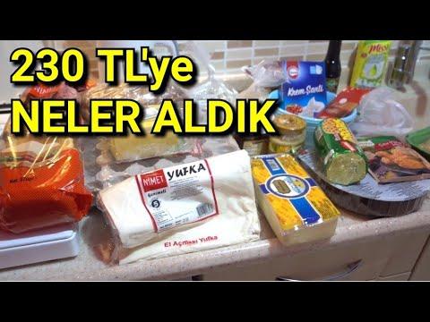Günlük Vlog | A101 Aktüel Ürünler | Kahvaltılık Market Alışverişi
