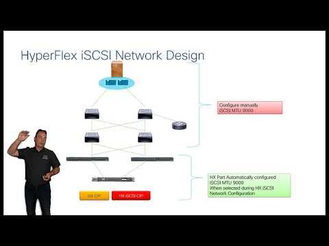 HyperFlex iSCSI Network Design