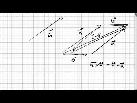 067 Vektoren Als Pfeile, Vektoraddition, Vektorsubtraktion, Vektor Mal Skalar