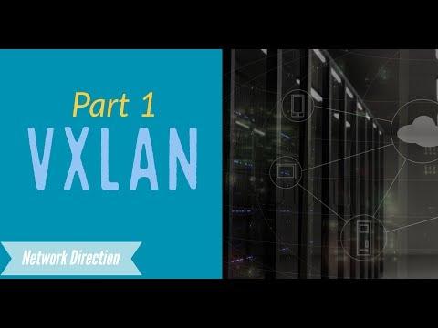 VxLAN | Part 1 - How VxLAN Works