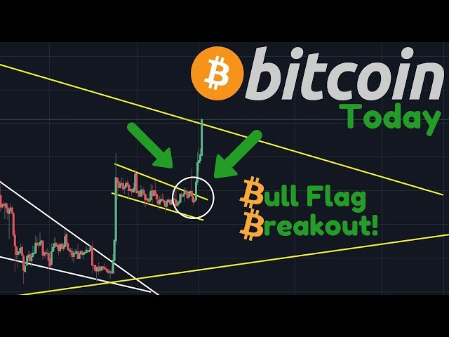 Bitcoin BREAKING OUT!!   Key Resistance To Watch & What To Expect!