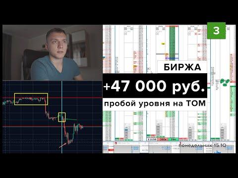 Торговля на ММВБ, срочном и валютном рынке 12-19/10