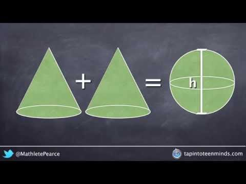 Visualizing the Volume of a Sphere Formula | Deriving the Algebraic Formula With Animations