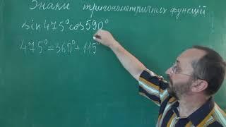 Тема 3 Урок 8 Періодичність тригонометричних функцій Приклад 7 - Алгебра 10 клас