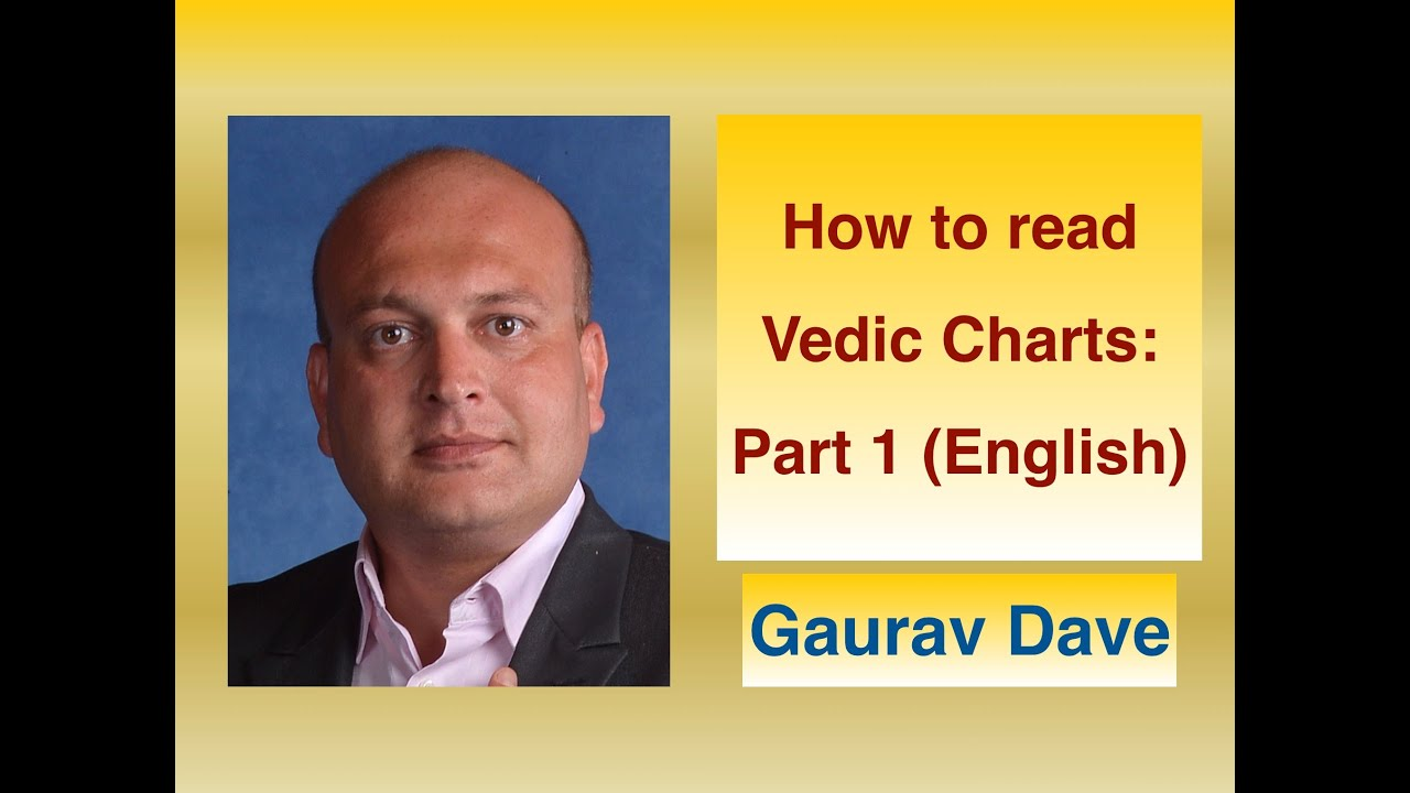 lessons on vedic astrology Vedicastrologylessons 1k likes vedicastrologylessons : learn vedic astrology free.