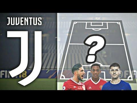 La possibile formazione della Juventus 2018/2019