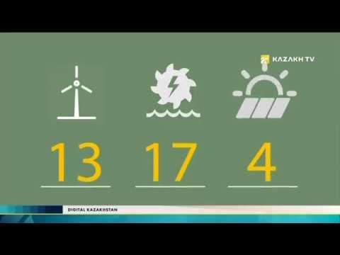 Digital Kazakhstan №3. Features of intelligent power supply
