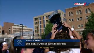Creighton at Georgetown - Women's Soccer