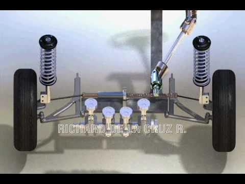 Direcci 211 N Mec 193 Nica Cremallera Cardan Youtube