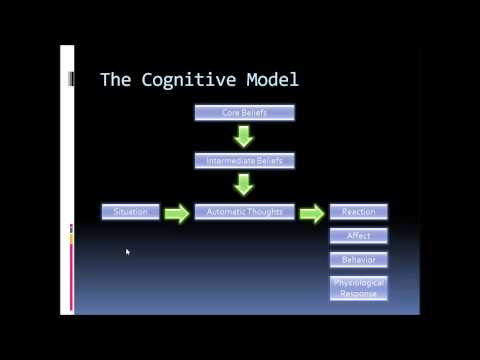 Cognitive-Behavioral Therapy: The Cognitive Model
