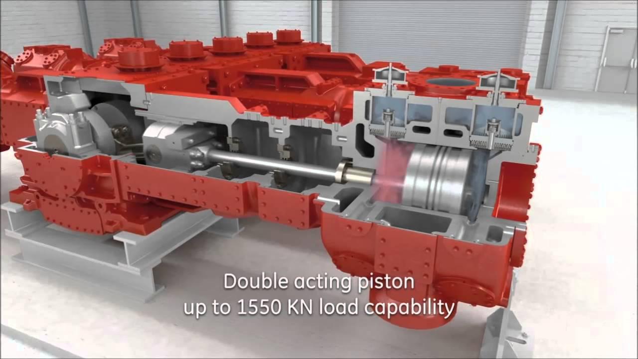 GE Reciprocating Compressors / Поршневые компрессоры GE ...