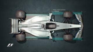 F1 2016 v 2017: Bigger, Wider, Faster