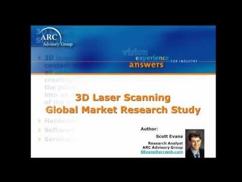 """big market research global calibration"